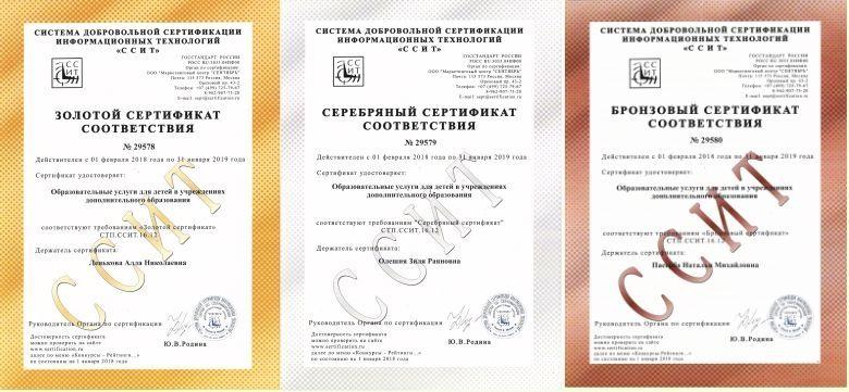 А_Сертификаты ССИТ